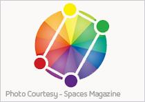 Tetrad (double complementary) color scheme